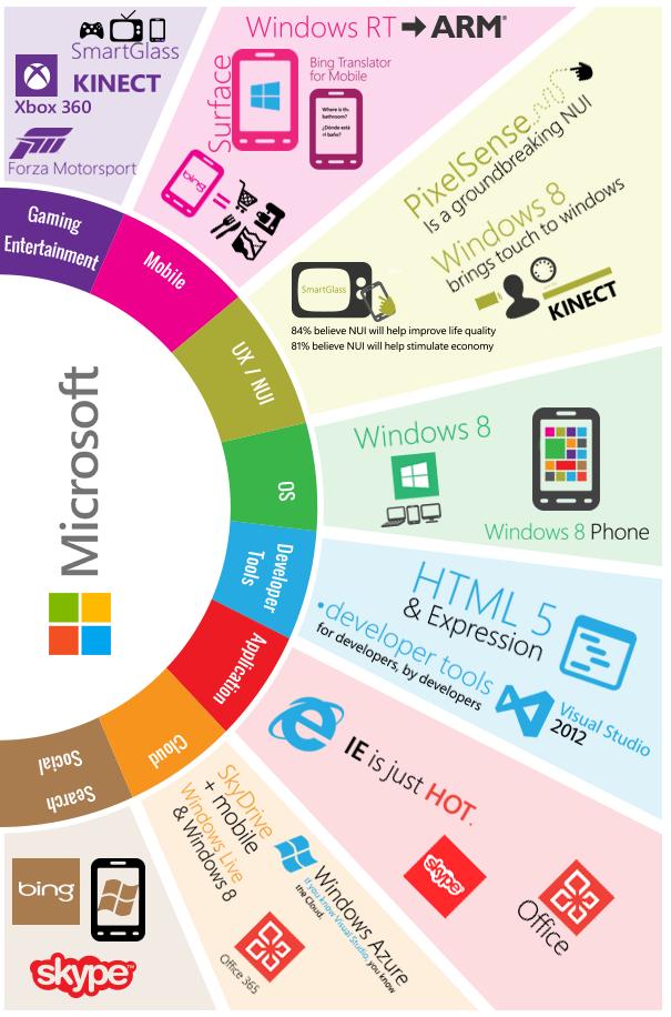 windows 7 start orb icon location OS